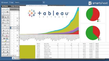 数据可视化软件Tableau